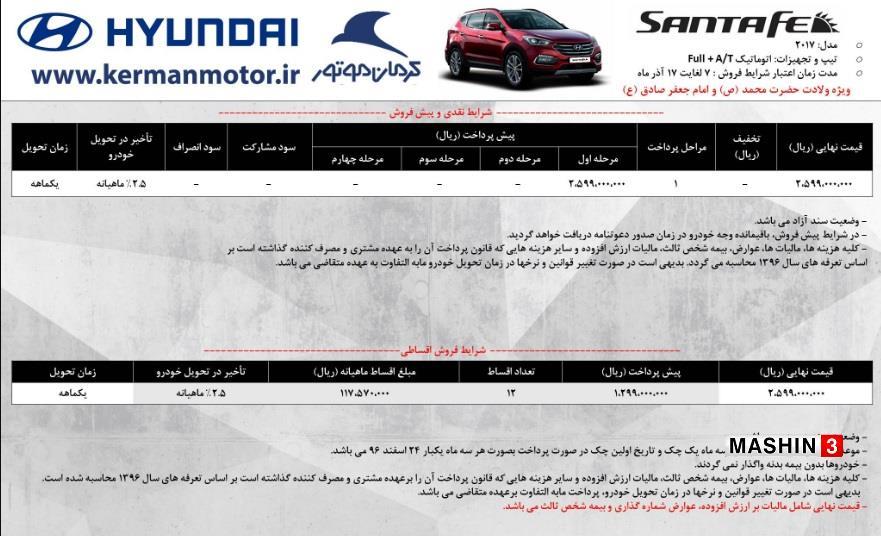 مقایسع رنو کولیوس 2017 با راو 4 قیمت و شرایط جدید فروش هیوندای سوناتا - هیوندای سانتافه ...