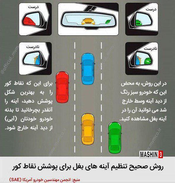 تنظیم آینه بغل ماشین
