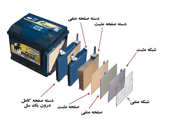 باتری های اسیدی