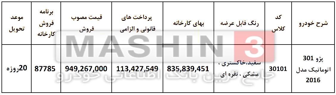 قیمت و شرایط فروش نقدی پژو 301 - بهمن 96