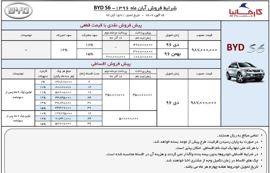 BYD S6 شرایط فروش