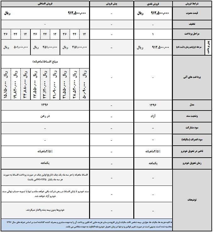 قیمت و شرایط فروش لیفان 820 - بهمن 96